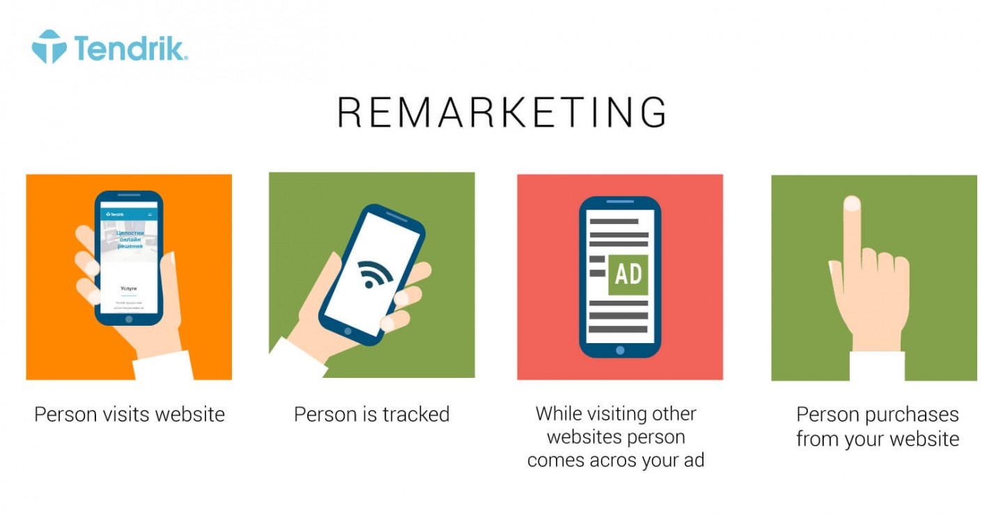 remarketing-tendrik-article-EN