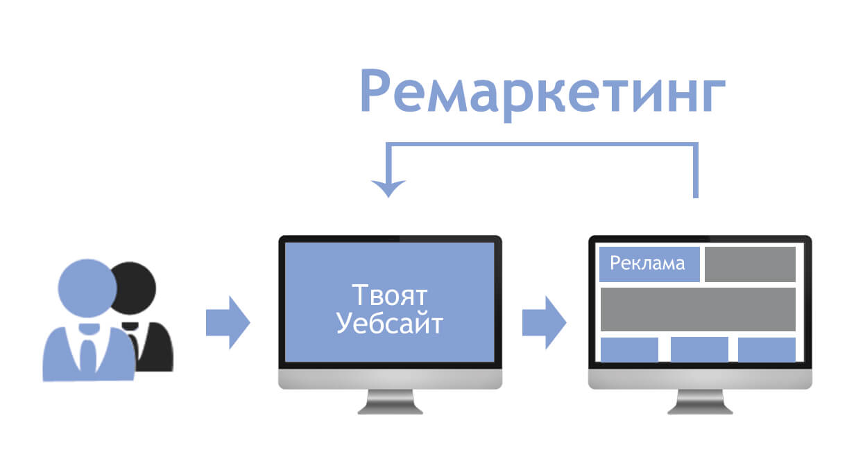 tendrik-remarketing-bg