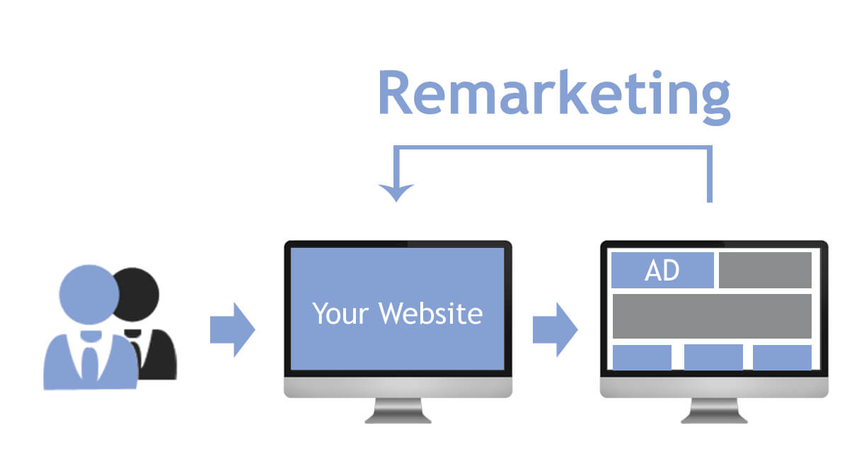 tendrik-remarketing-en